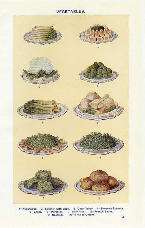 Food - Vegetables BFV - Framed Vintage Artwork from Interior Elements, Eagle WI